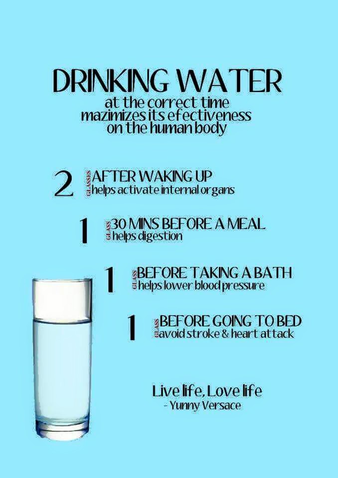 waar is water goed voor